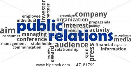 A word cloud of public relations related items