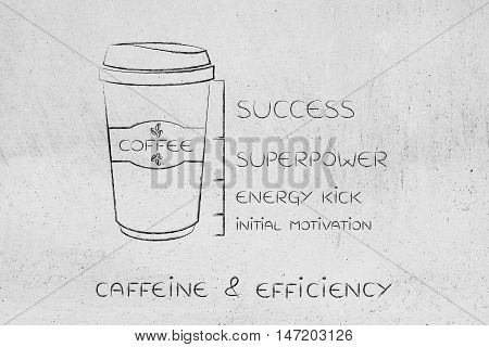 Coffee Tumbler With Energy Level From Initial Motivation To Success