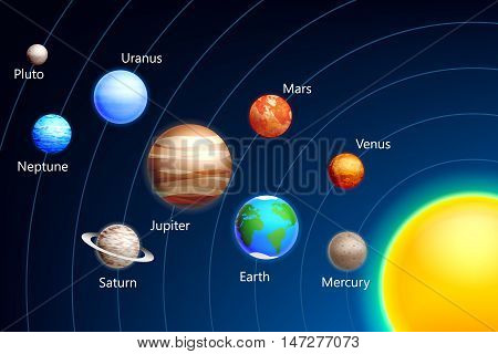 Solar System. Planets with Sun on Dark Sky. Set of Planets