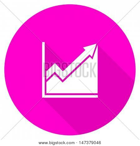 histogram flat pink icon