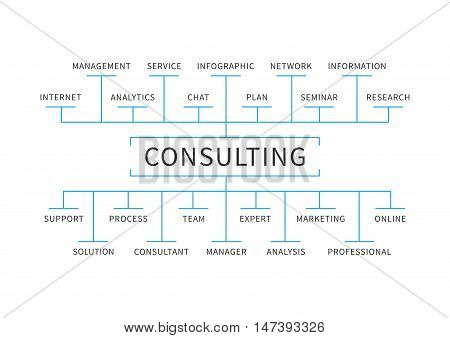 Consulting scheme mindmap vector illustration on white background. Design graphic concept visual presentation.