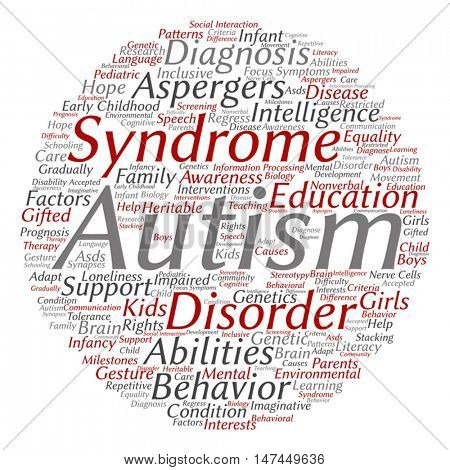 Vector concept conceptual childhood autism syndrome symtoms or disorder abstract round word cloud isolated on background metaphor to communication, social, behavior, care, autistic, speech difference