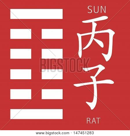 Symbol of i ching hexagram from chinese hieroglyphs. Translation of 12 zodiac feng shui signs hieroglyphs- sun and rat.