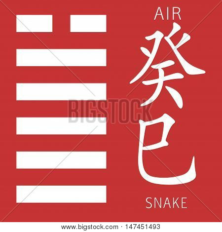 Symbol of i ching hexagram from chinese hieroglyphs. Translation of 12 zodiac feng shui signs hieroglyphs- air and snake.