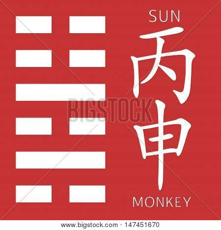 Symbol of i ching hexagram from chinese hieroglyphs. Translation of 12 zodiac feng shui signs hieroglyphs- sun and monkey.