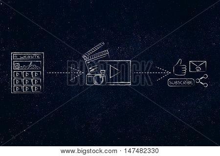 Vlogging Platform, Videos And Social Media Sharing Inspired Illustration