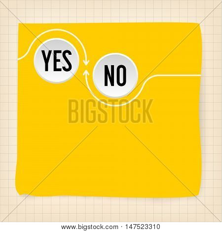 Yellow slip of paper and the words yes no