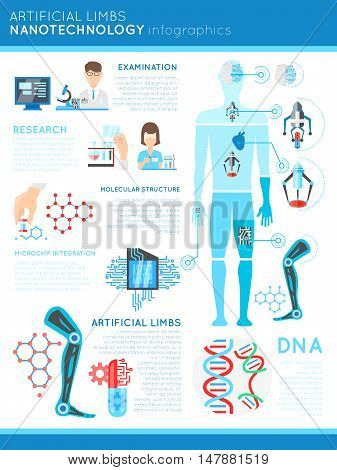 Artificial limbs nanotechnology infographics with human body scientific research dna and microchip on white background vector illustration
