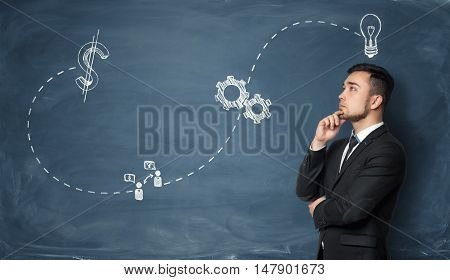 Cropped portrait of a businessman pondering on business strategy on the background of blackboard. Ideas and concepts. Intelligence and inspiration. Looking for solution.