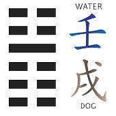 Symbol of i ching hexagram from chinese hieroglyphs. Translation of 12 zodiac feng shui signs hieroglyphs poster