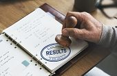 Results Evaluate Progress Outcome Productivity Concept poster