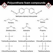 Polyurethane foam spray compounds structural chemical formulas 2d vector illustration eps 8 poster