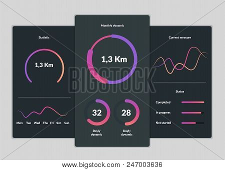 Mobile Application Interface Design. Statistics Dashboard Piechart Information Screen. Infographic D