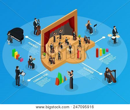 Isometric Symphony Orchestra Infographic Template With Opera Performance Conductor Musicians Playing