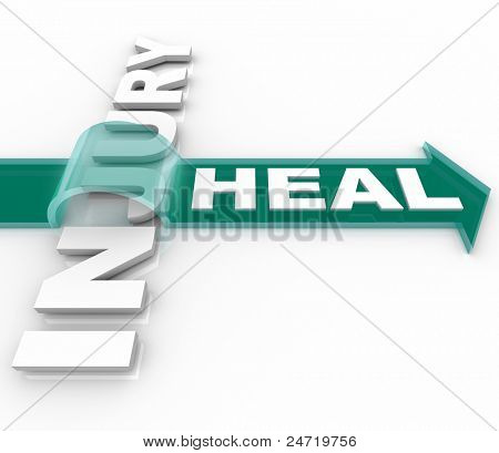 The word Heal on an arrow jumping over the word Injury illustrating the recuperation and renewal of engaging in therapy in a health care or faith based situation