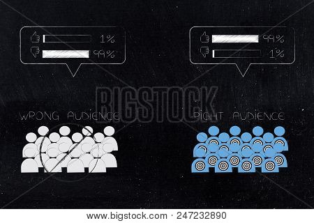 Marketing And Targeting Conceptual Illustration: Wrong Audience Barred Out With Negative Feedback An