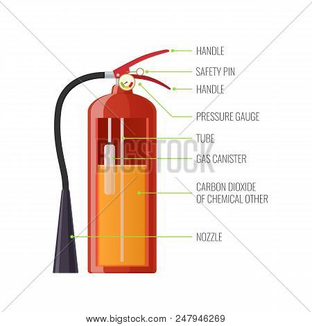 Structure And Components Of Modern Metal Fire Extinguisher With Nozzle And Hose. Fire Extinguishing,