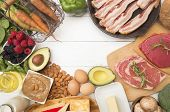 Various Foods that are Perfect for High Fat, Low Carb Diets such as Keto poster