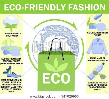 Eco-friendly Fashion Infographics. Eco Illustration. People Use Ecological Clothes. Organic Cotton,