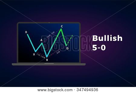 Bullish 5-0 - Harmonic Patterns With Bullish Formation Price Figure, Chart Technical Analysis. Vecto