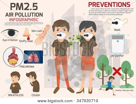 Environmental Pollution Infographics Set With Information About Environmental Impact. Air Pollution