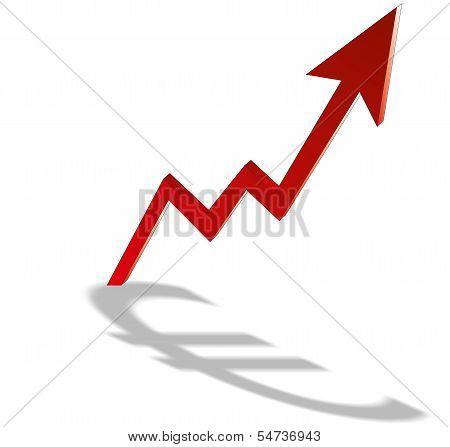 Growth Euro
