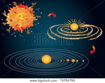 Big Bang illustration
