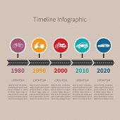 Timeline vector infographic with transport icons and text in retro style poster
