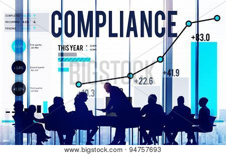 Compliance Procedure Regulations Risk Strategy Concept poster
