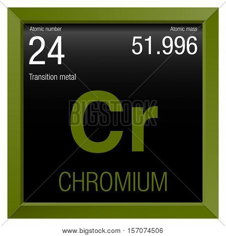 Chromium symbol. Element number 24 of the Periodic Table of the Elements - Chemistry - Green frame with black background