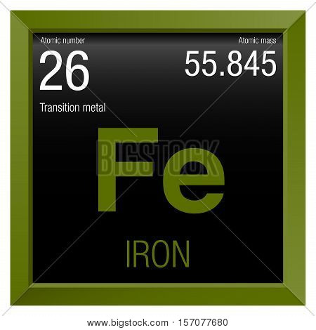 Iron symbol element vector photo free trial bigstock iron symbol element number 26 of the periodic table of the elements chemistry urtaz Choice Image