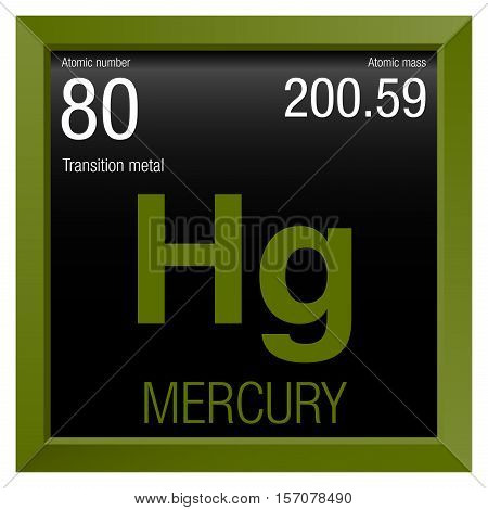 Mercury symbol element number 80 vector photo bigstock mercury symbol element number 80 of the periodic table of the elements chemistry urtaz Gallery