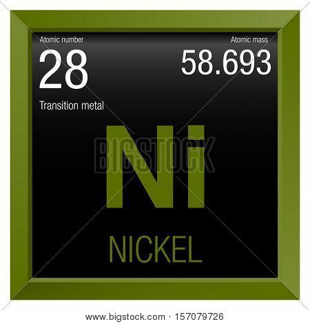 Nickel Symbol Vector Photo Free Trial Bigstock