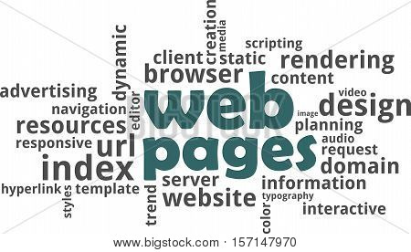 A word cloud of web pages related items