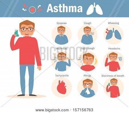 Asthma symptoms. Vector. Cartoon character Isolated Flat