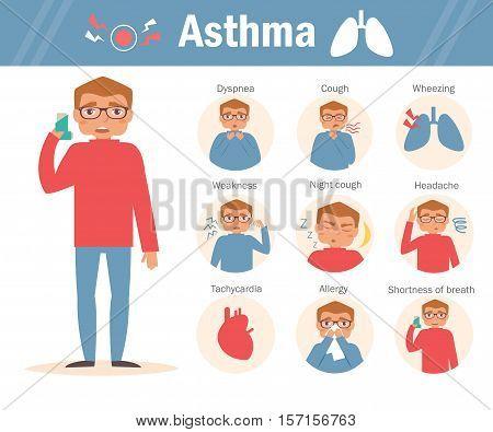 Asthma symptoms. Vector. Cartoon character Isolated Flat