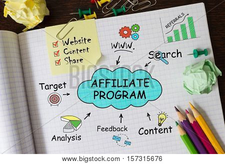 Notebook with Tools and Notes about Affiliate Program concept