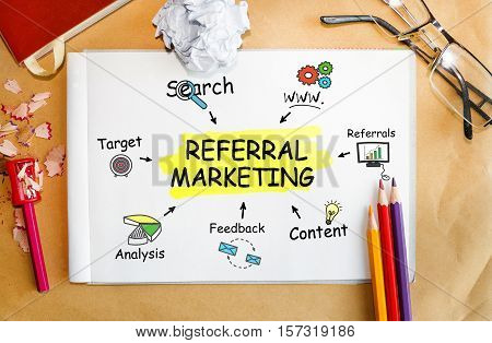 Notebook With Toolls And Notes About Referral Marketing,concept