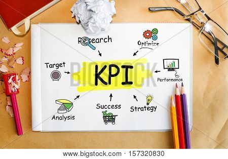 Notebook with Tools and Notes about KPI concept