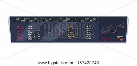 Monitoring stock exchange indexes vector. Flat style design. Online training instruments concept. Financial indexes in real time illustration. Giant long monitor with rates and graphs.