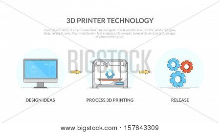 Modern thin linear icons the printing process on the 3D printer. Icons the process flow 3d printing technology in outline flat style. Vector illustration for website or infographics.