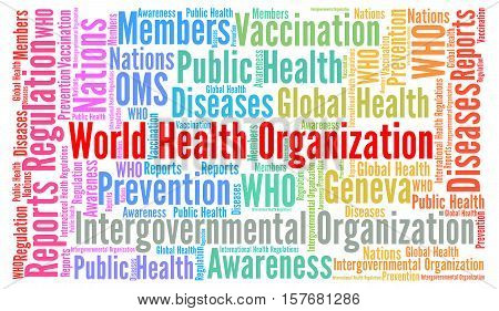 World health organisation word cloud with a white background