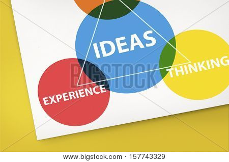 Ideas Experience Research Thinking Vision Action Concept