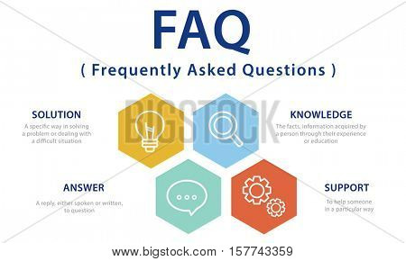 Contact us Information Faqs Word Concept