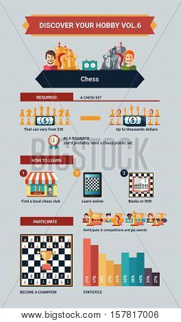 Chess - info poster, brochure cover template layout with flat design icons, other infographic elements and information text