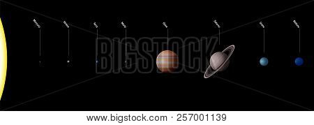 Planetary System With Planets Of Our Solar System - True To Scale - Sun And Eight Planets Mercury, V