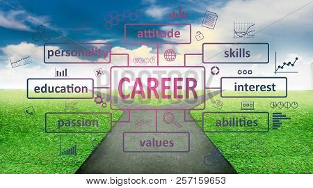 Business Concept. Career Development Text Words Or Typography Written Over Virtual Screen