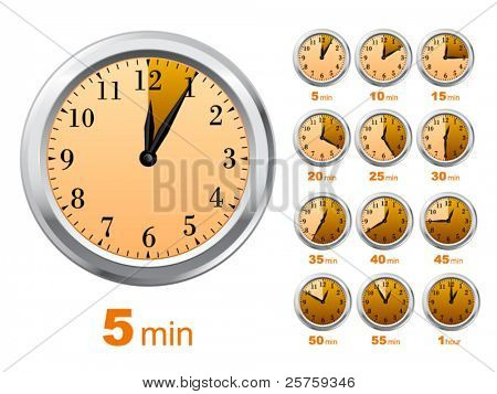 vector clocks. All time phase. Classic numerals