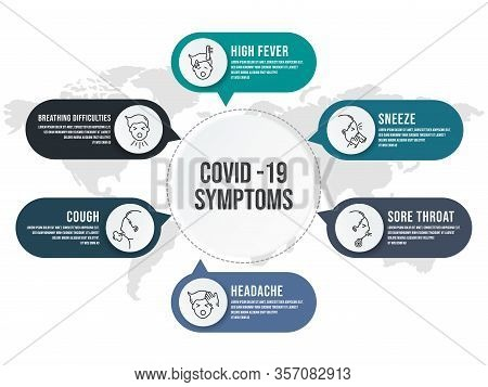 Infographic Concept On Symptoms Of Novel Coronavirus. Covid-19 Symptoms Whole Over The World, Health