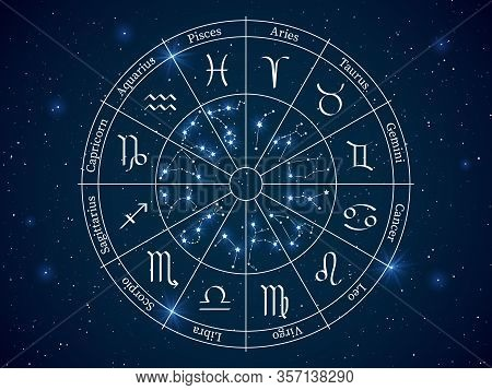 Astrology Horoscope Circle. Wheel With Zodiac Signs, Constellations Horoscope With Titles, Geometric